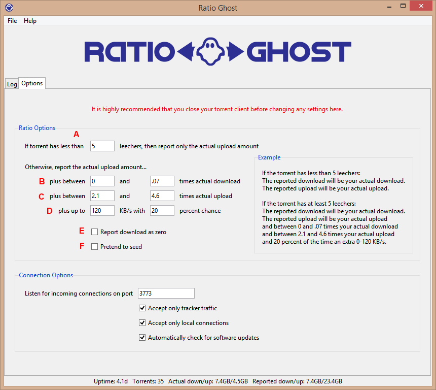 Ratio Ghost options